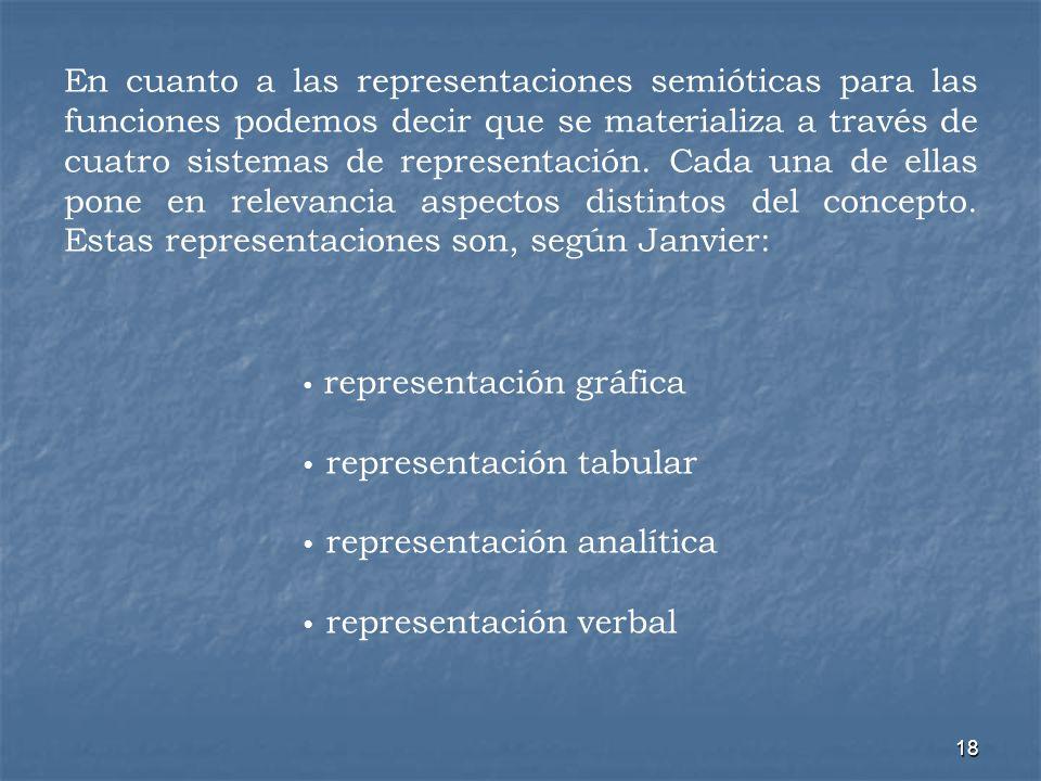 representación tabular representación analítica representación verbal