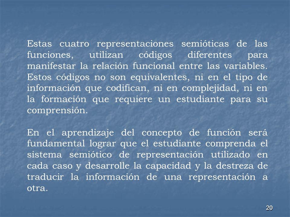 Estas cuatro representaciones semióticas de las funciones, utilizan códigos diferentes para manifestar la relación funcional entre las variables. Estos códigos no son equivalentes, ni en el tipo de información que codifican, ni en complejidad, ni en la formación que requiere un estudiante para su comprensión.