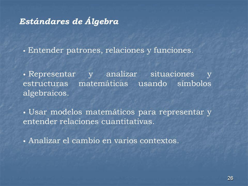 Estándares de Álgebra Entender patrones, relaciones y funciones.
