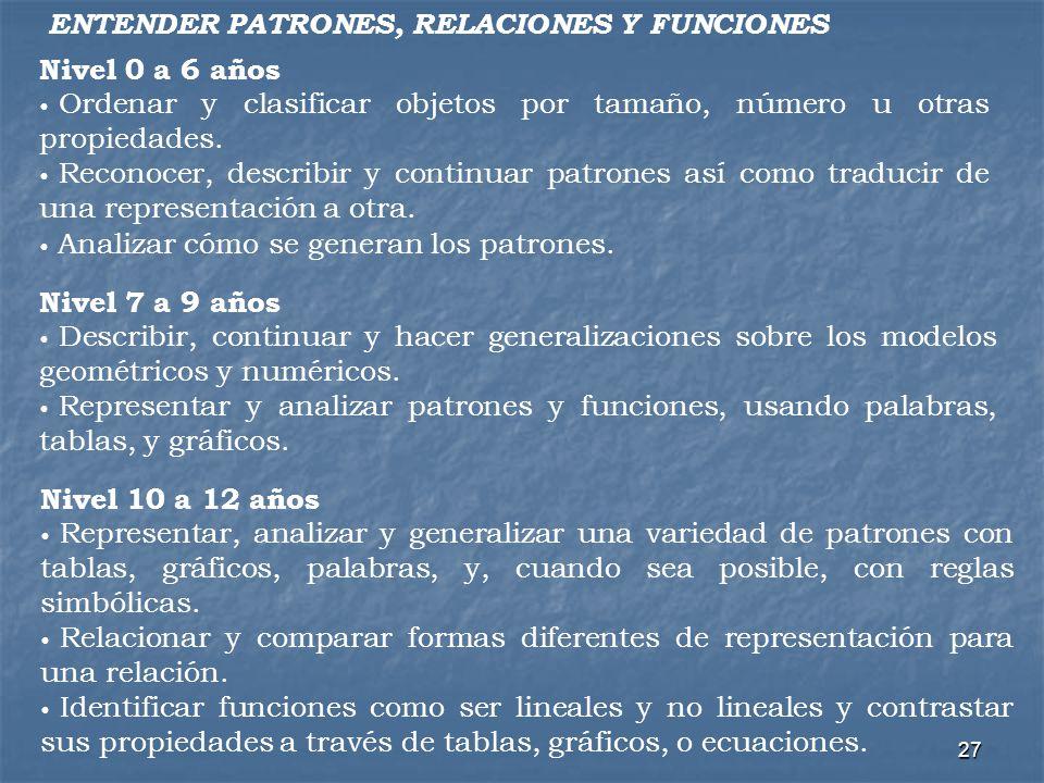 ENTENDER PATRONES, RELACIONES Y FUNCIONES