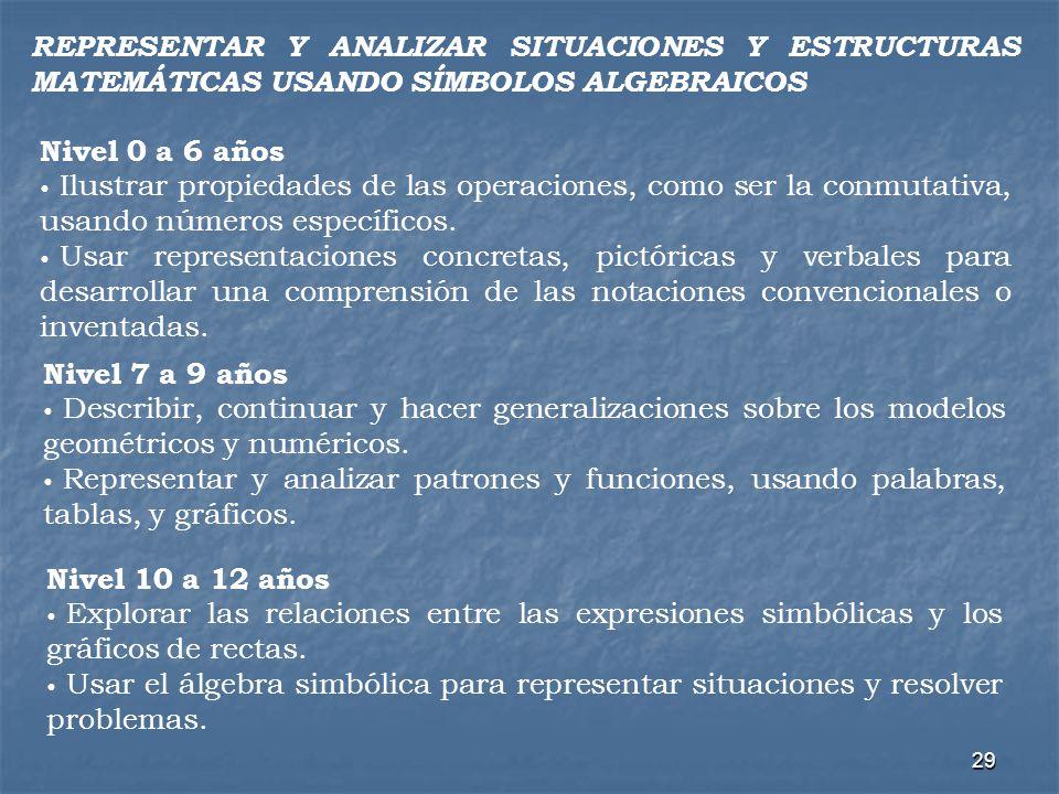 REPRESENTAR Y ANALIZAR SITUACIONES Y ESTRUCTURAS MATEMÁTICAS USANDO SÍMBOLOS ALGEBRAICOS