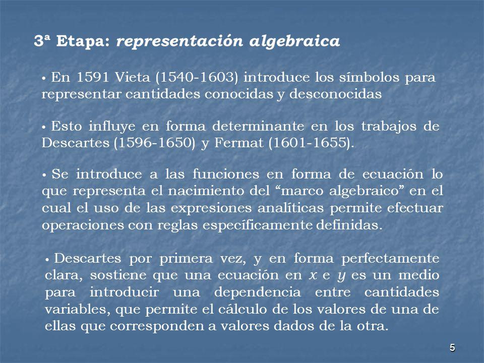 3ª Etapa: representación algebraica