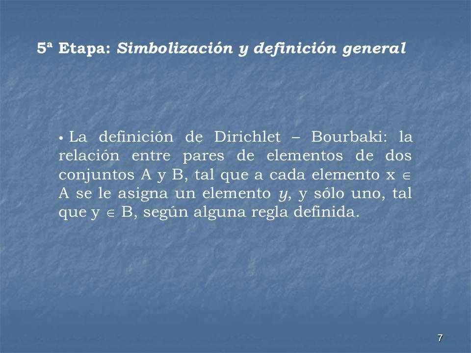 5ª Etapa: Simbolización y definición general