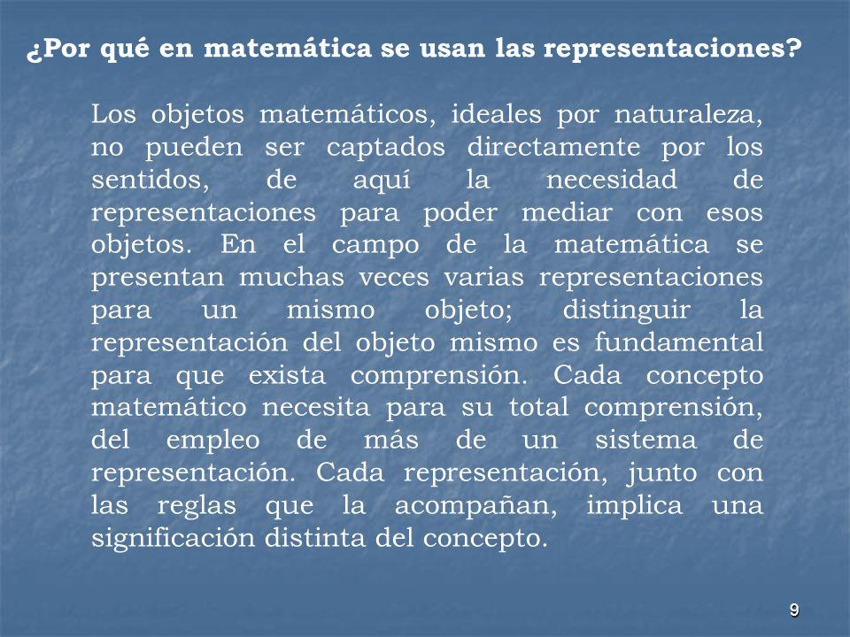 ¿Por qué en matemática se usan las representaciones