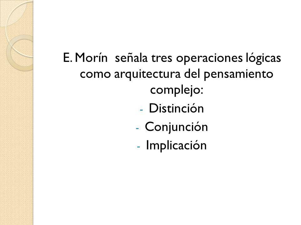 E. Morín señala tres operaciones lógicas como arquitectura del pensamiento complejo: