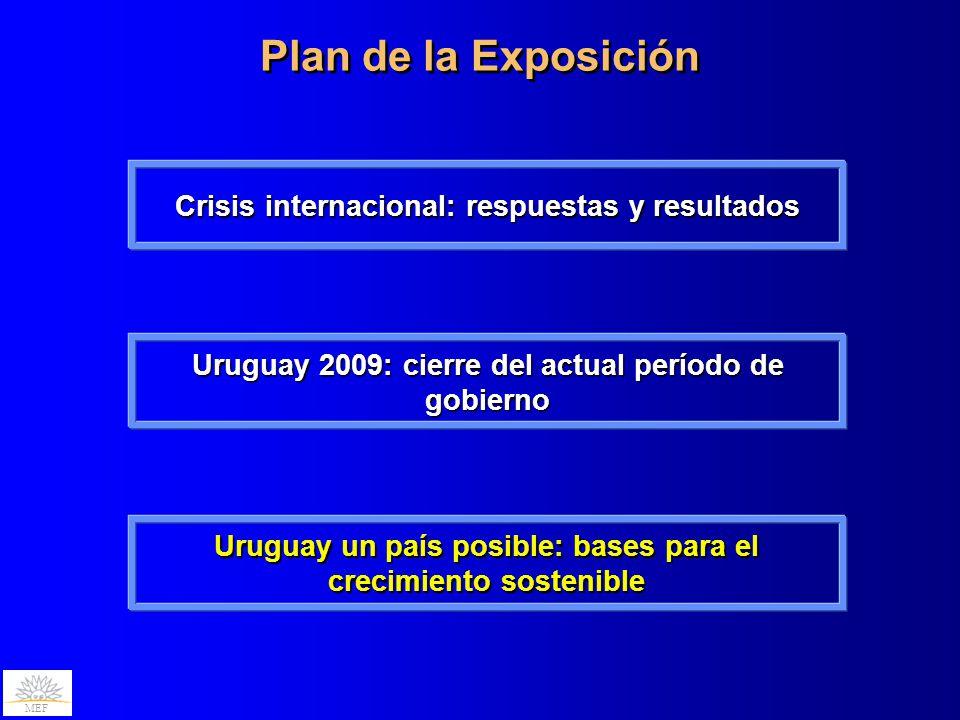 Plan de la Exposición Crisis internacional: respuestas y resultados