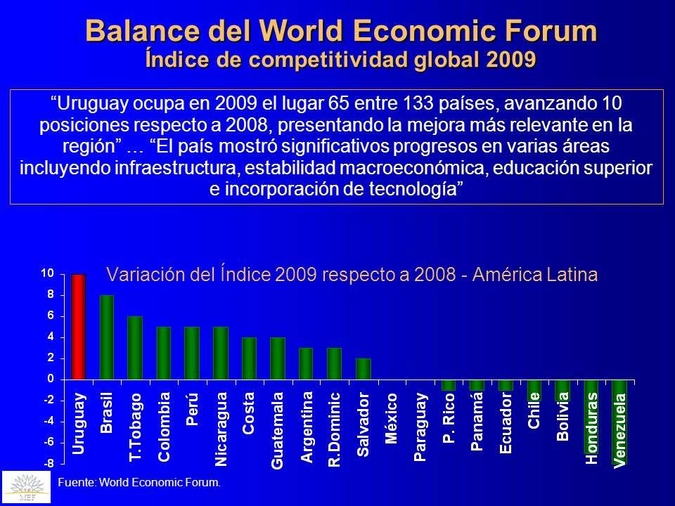 Balance del World Economic Forum Índice de competitividad global 2009
