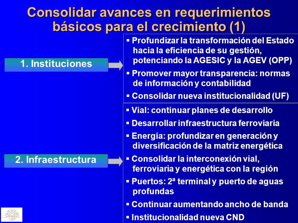 Consolidar avances en requerimientos básicos para el crecimiento (1)