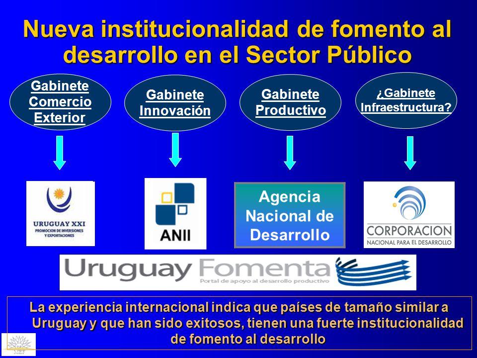 Nueva institucionalidad de fomento al desarrollo en el Sector Público