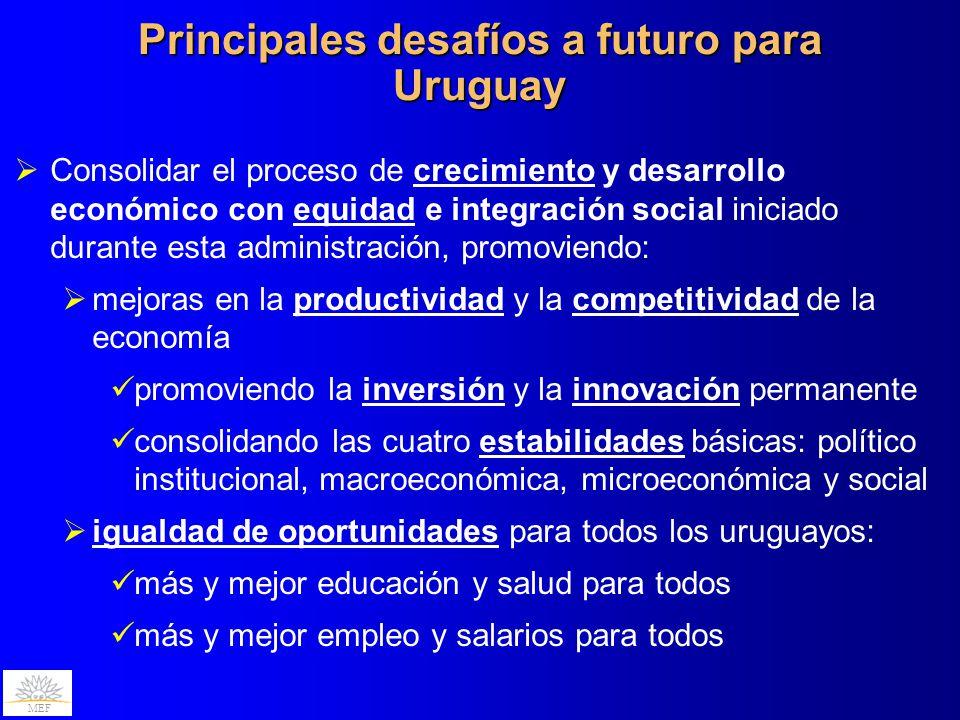 Principales desafíos a futuro para Uruguay