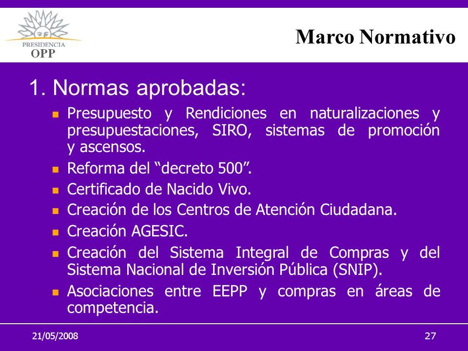 1. Normas aprobadas: Marco Normativo