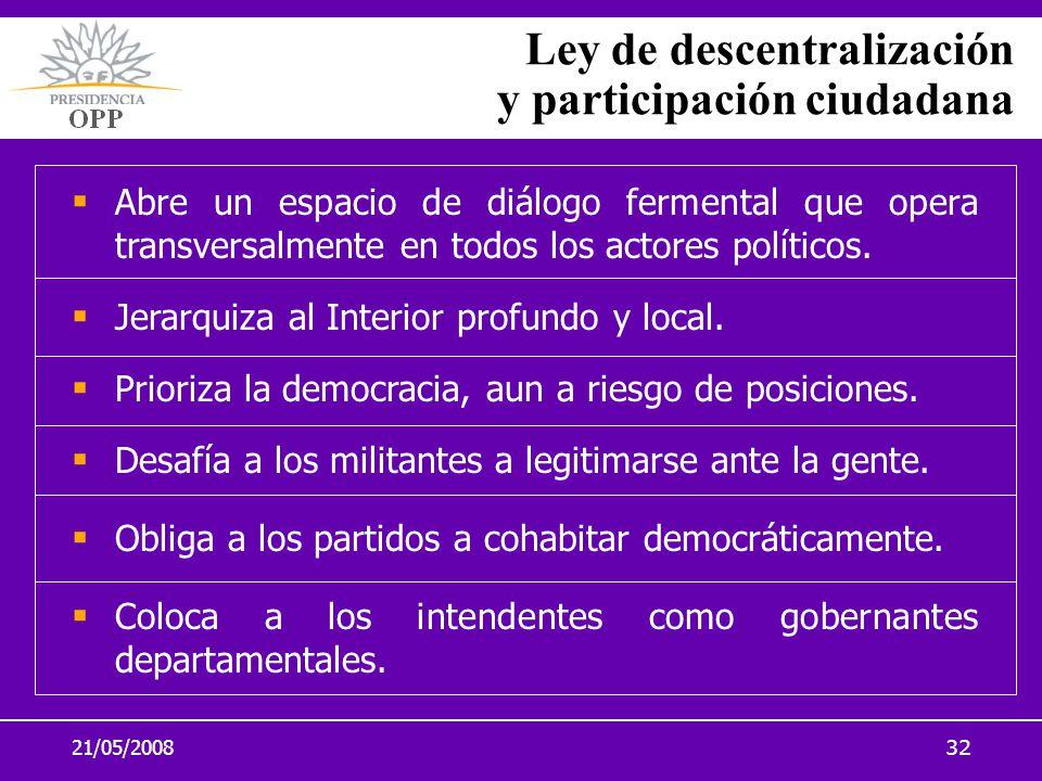 Ley de descentralización y participación ciudadana