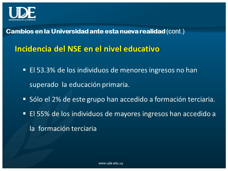 Incidencia del NSE en el nivel educativo