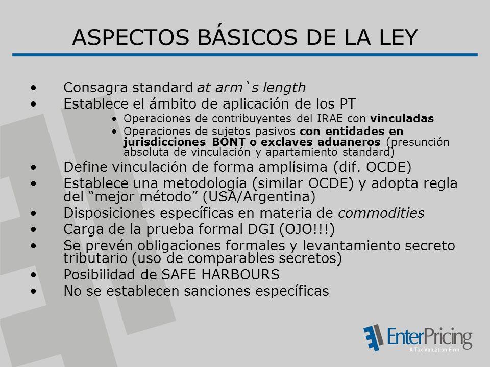 ASPECTOS BÁSICOS DE LA LEY
