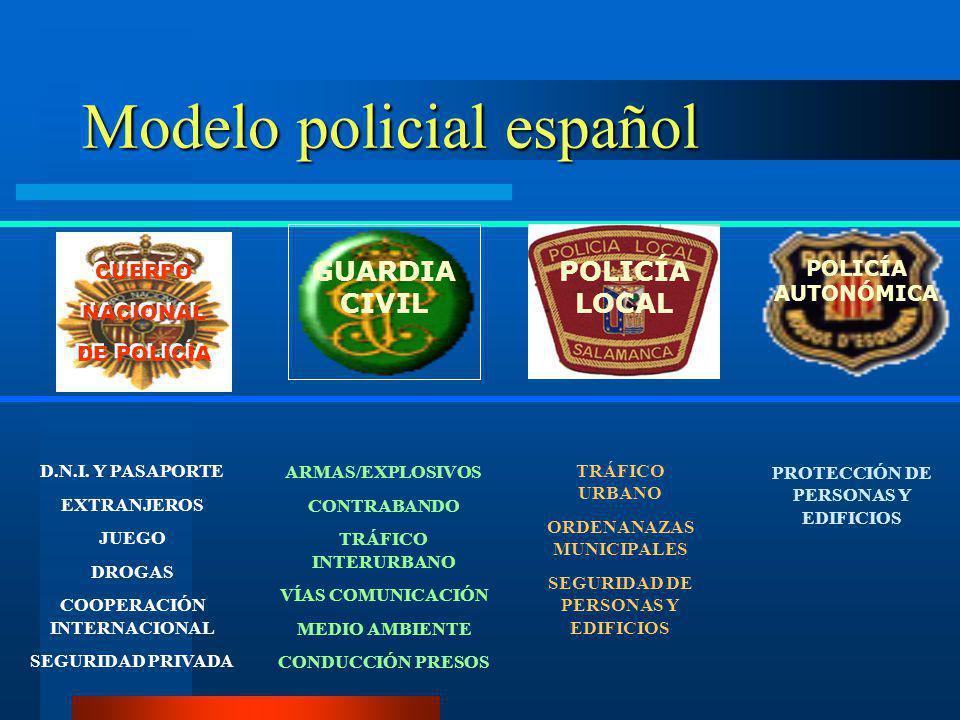 Modelo policial español