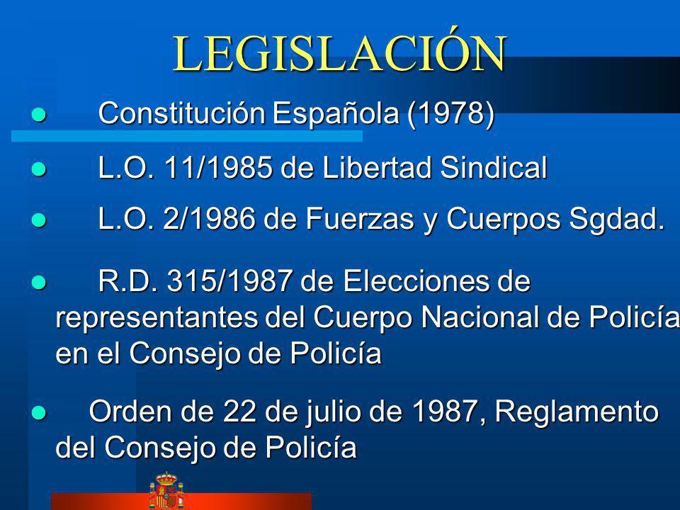 LEGISLACIÓN Constitución Española (1978)