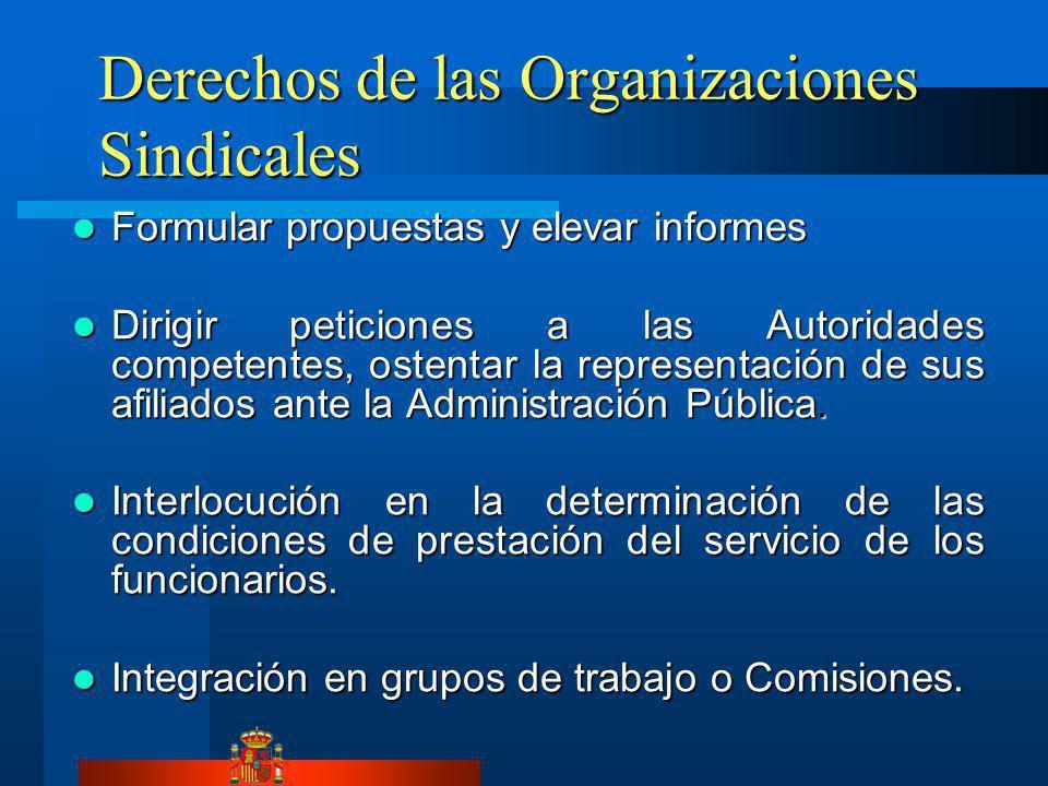 Derechos de las Organizaciones Sindicales