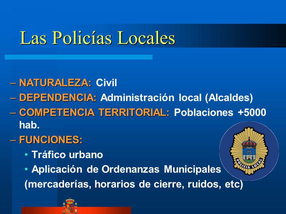 Las Policías Locales NATURALEZA: Civil