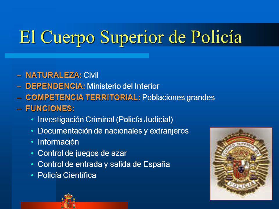 El Cuerpo Superior de Policía