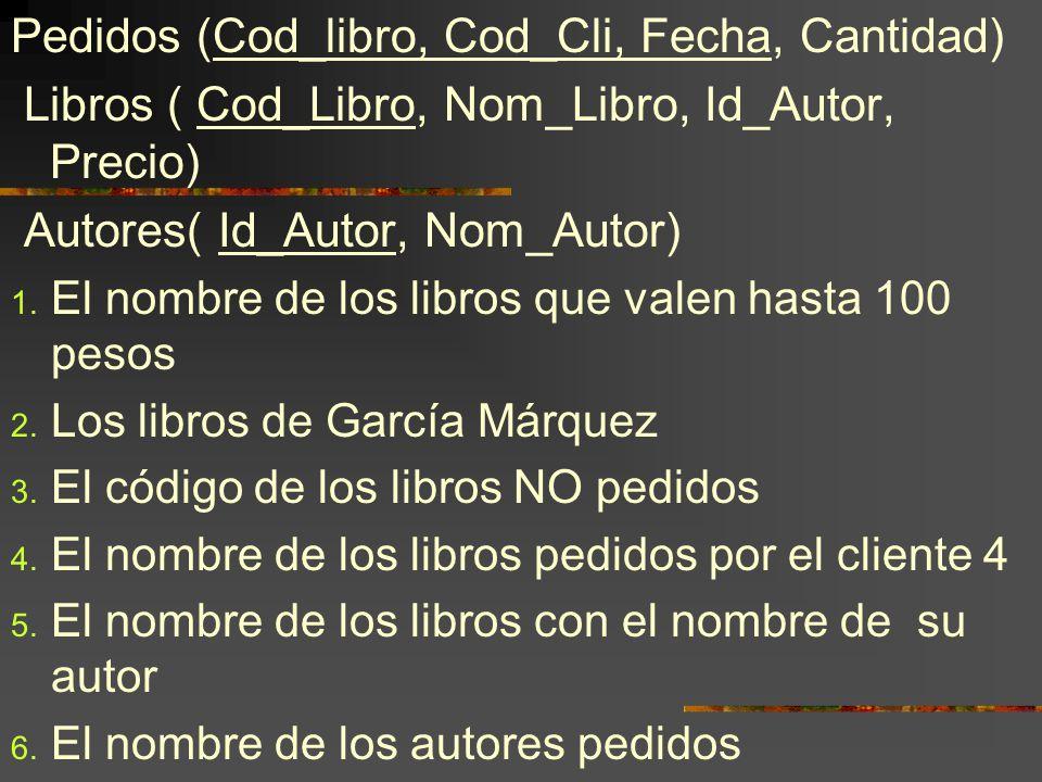 Pedidos (Cod_libro, Cod_Cli, Fecha, Cantidad)