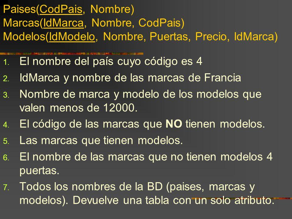 Paises(CodPais, Nombre) Marcas(IdMarca, Nombre, CodPais) Modelos(IdModelo, Nombre, Puertas, Precio, IdMarca)