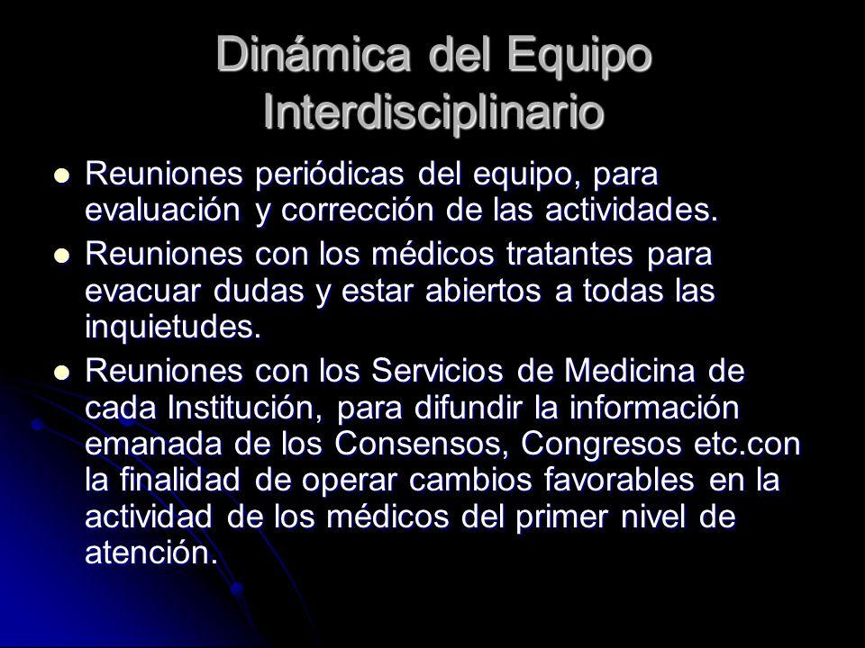 Dinámica del Equipo Interdisciplinario