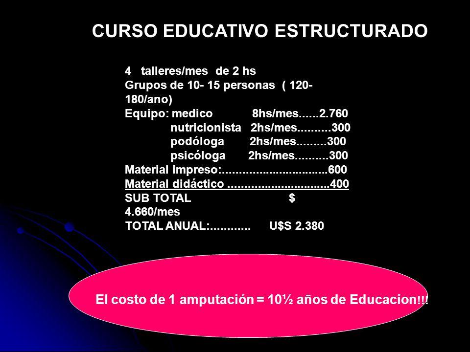 CURSO EDUCATIVO ESTRUCTURADO