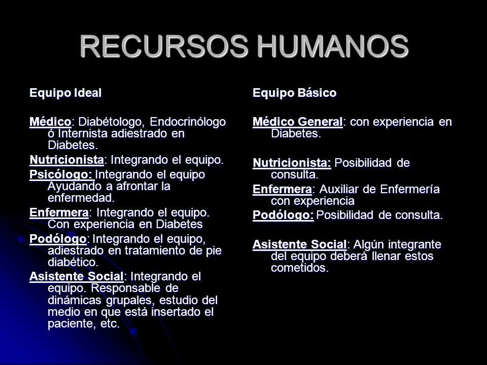 RECURSOS HUMANOS Equipo Ideal