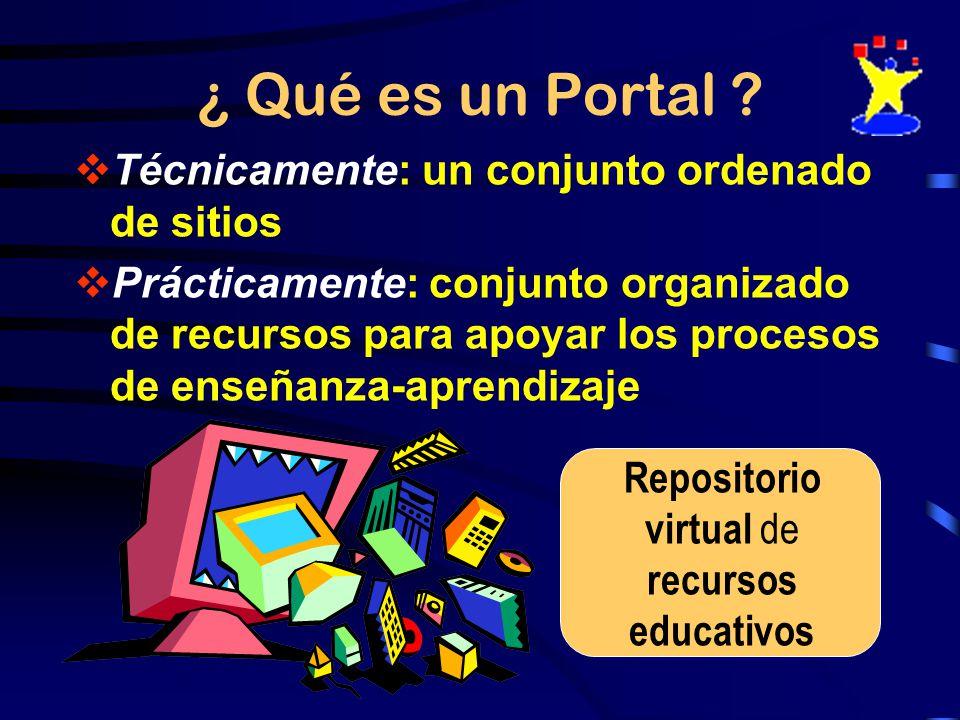 Repositorio virtual de recursos educativos