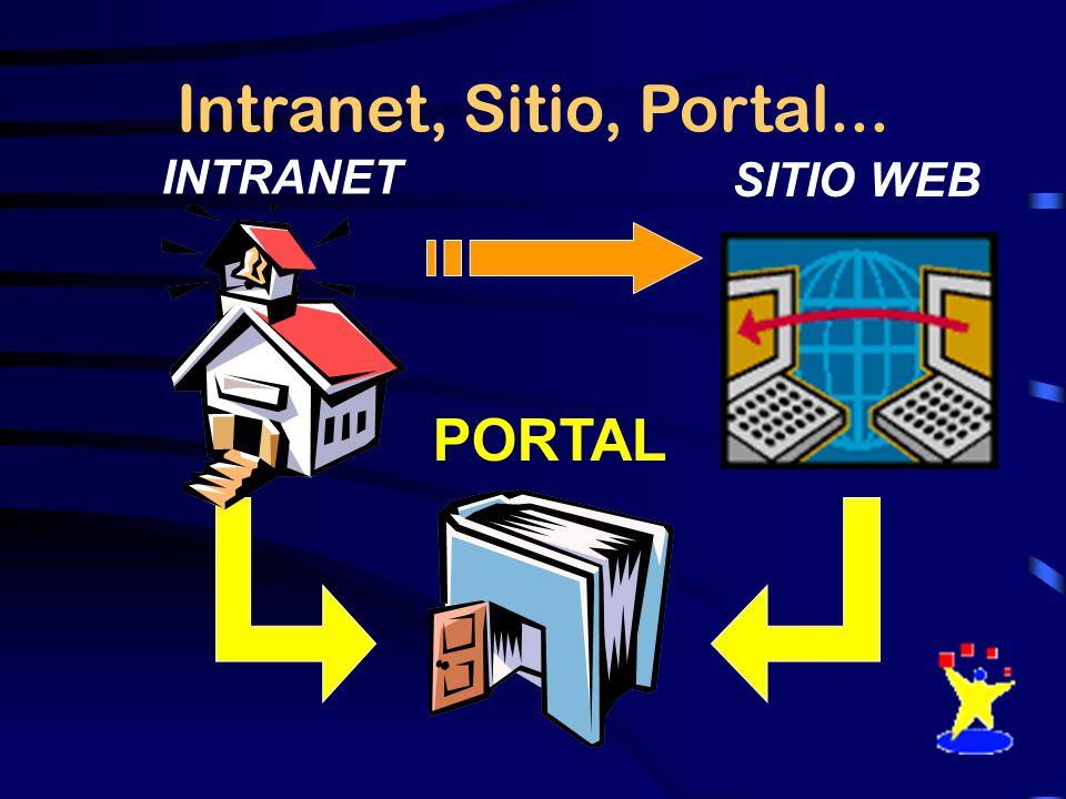 Intranet, Sitio, Portal... INTRANET SITIO WEB PORTAL