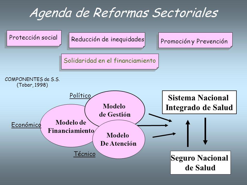 Agenda de Reformas Sectoriales