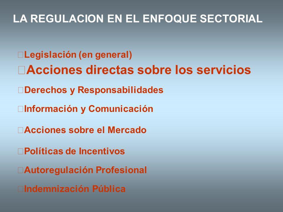Acciones directas sobre los servicios