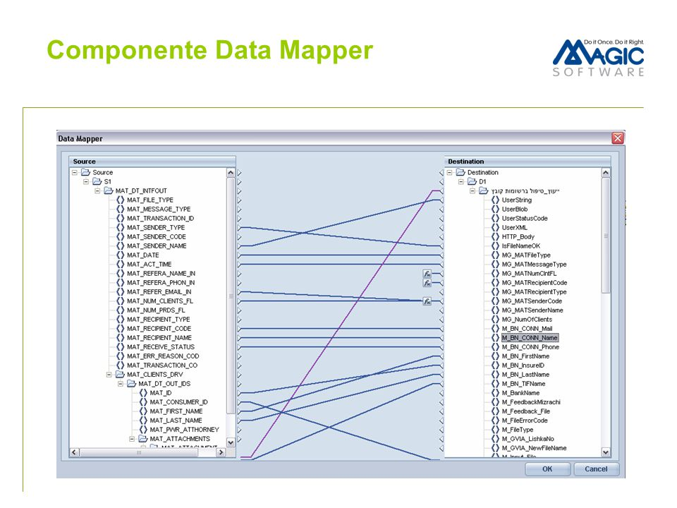 Componente Data Mapper