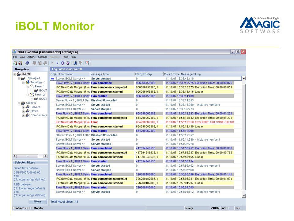 iBOLT Monitor