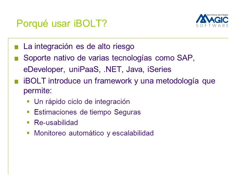 Porqué usar iBOLT La integración es de alto riesgo