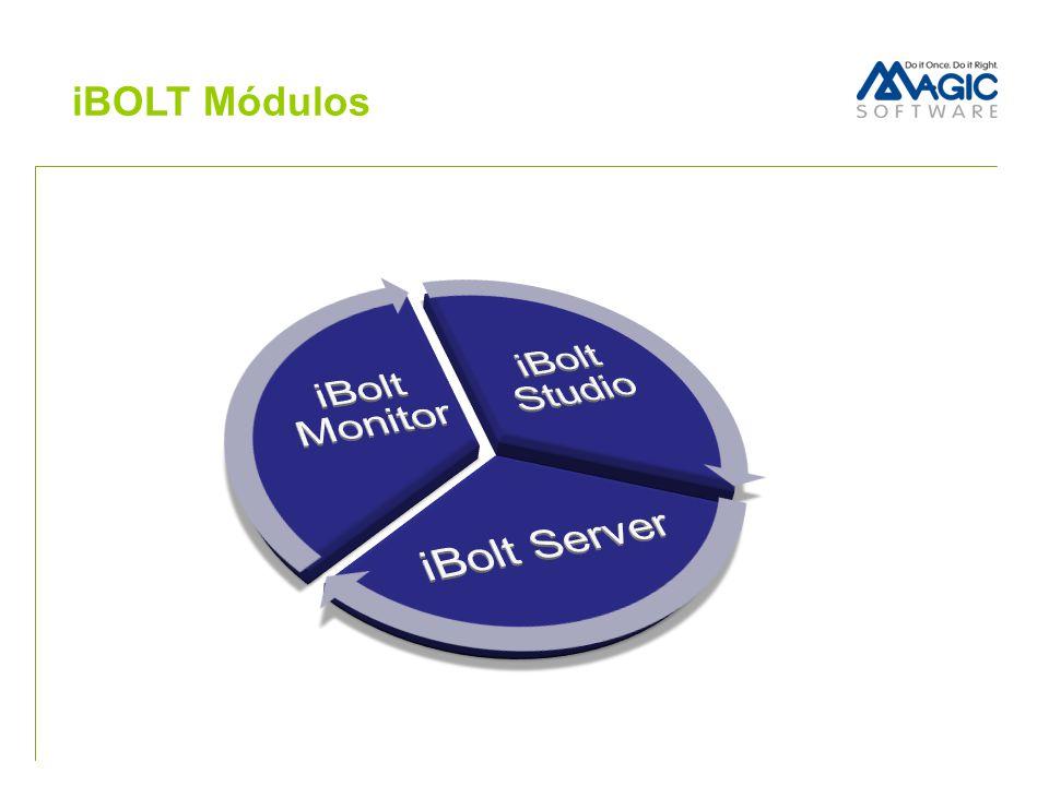 iBOLT Módulos iBolt Studio iBolt Server iBolt Monitor