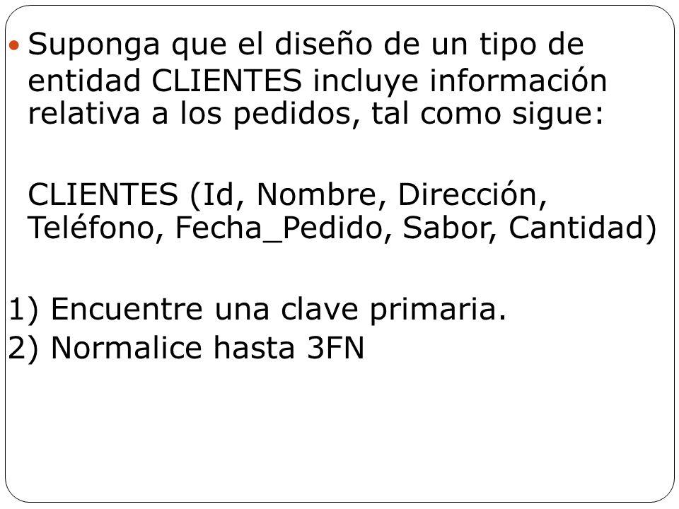 Suponga que el diseño de un tipo de entidad CLIENTES incluye información relativa a los pedidos, tal como sigue: