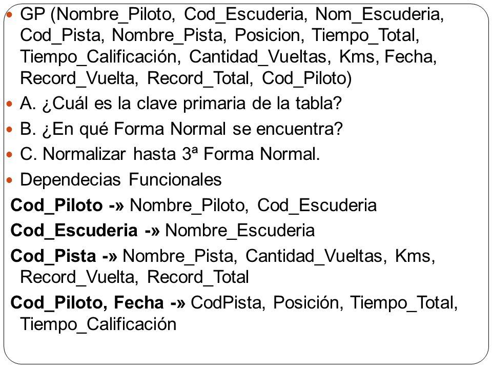 GP (Nombre_Piloto, Cod_Escuderia, Nom_Escuderia, Cod_Pista, Nombre_Pista, Posicion, Tiempo_Total, Tiempo_Calificación, Cantidad_Vueltas, Kms, Fecha, Record_Vuelta, Record_Total, Cod_Piloto)