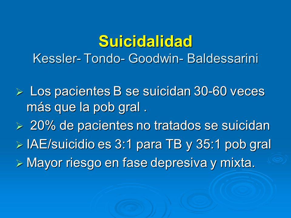 Suicidalidad Kessler- Tondo- Goodwin- Baldessarini