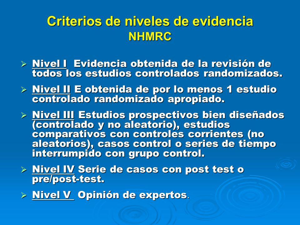 Criterios de niveles de evidencia NHMRC