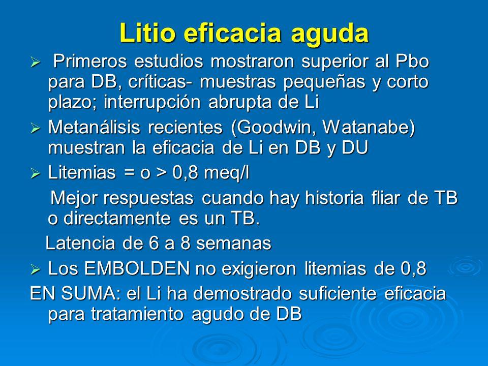 Litio eficacia aguda Primeros estudios mostraron superior al Pbo para DB, críticas- muestras pequeñas y corto plazo; interrupción abrupta de Li.