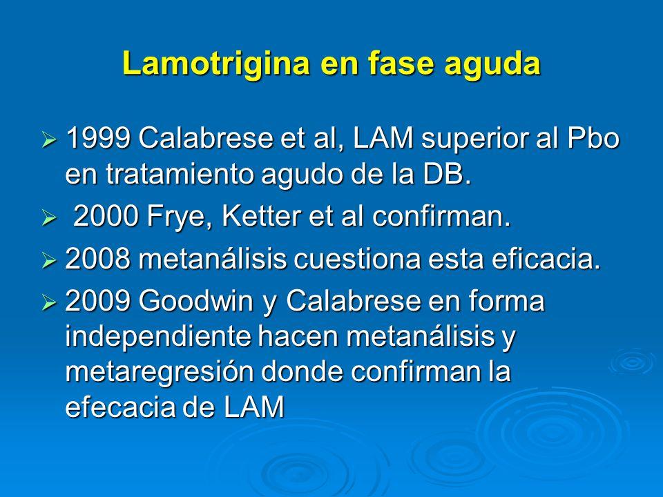 Lamotrigina en fase aguda