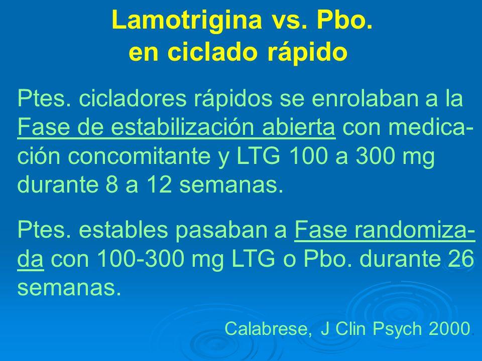 Lamotrigina vs. Pbo. en ciclado rápido