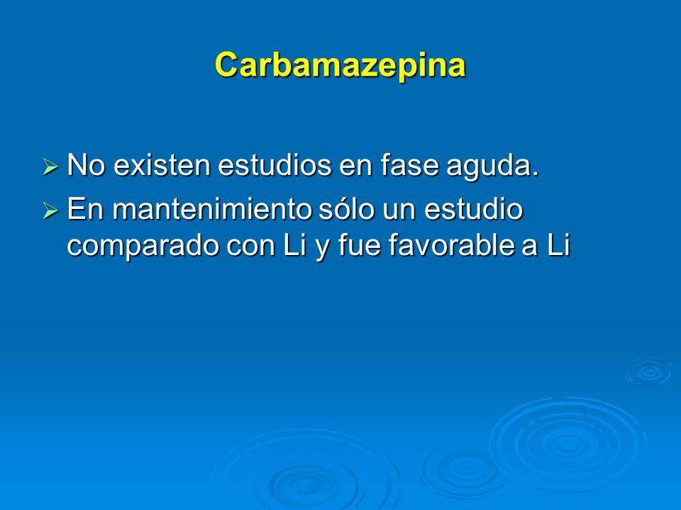 Carbamazepina No existen estudios en fase aguda.