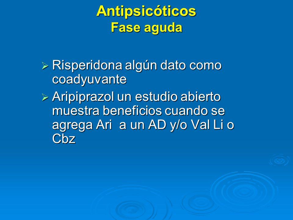 Antipsicóticos Fase aguda
