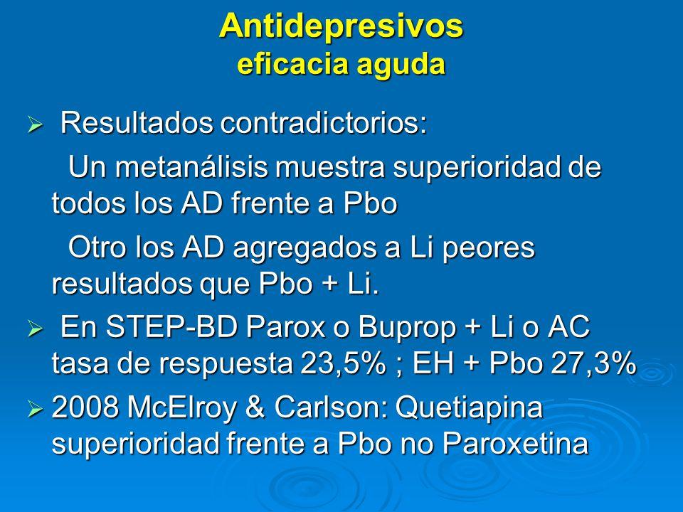 Antidepresivos eficacia aguda