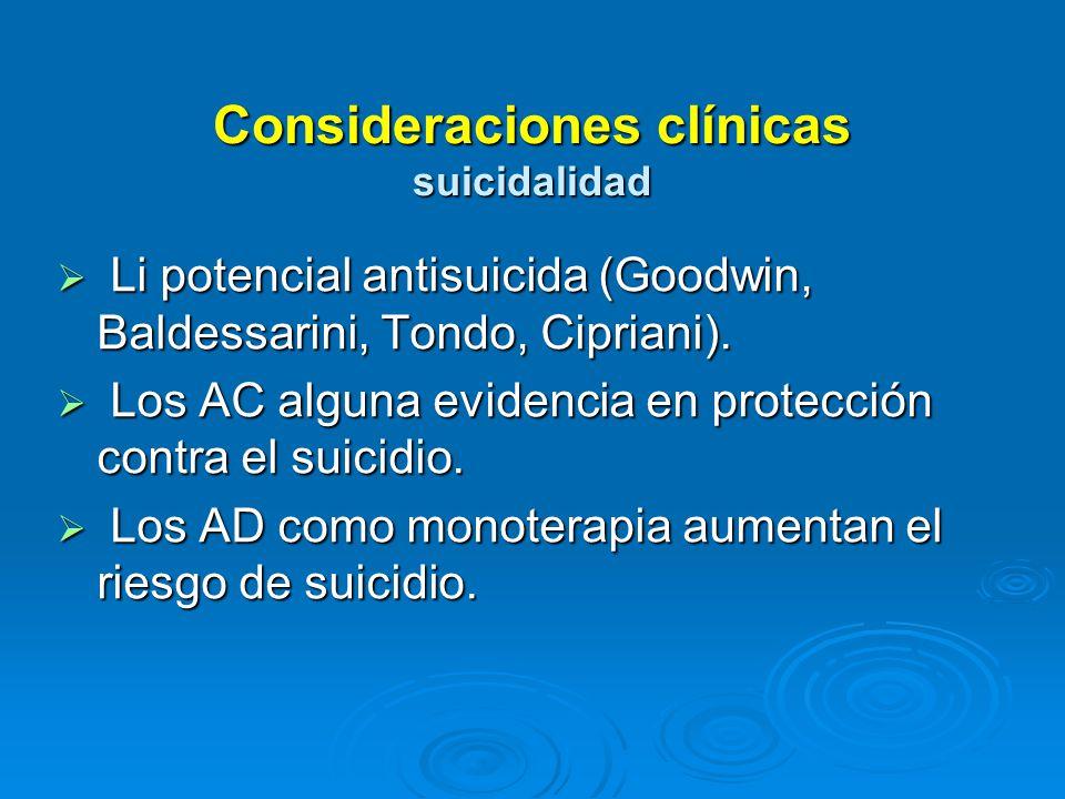 Consideraciones clínicas suicidalidad