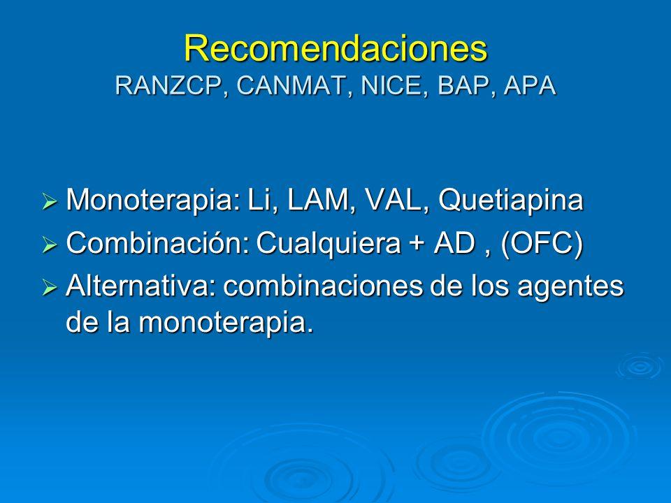 Recomendaciones RANZCP, CANMAT, NICE, BAP, APA