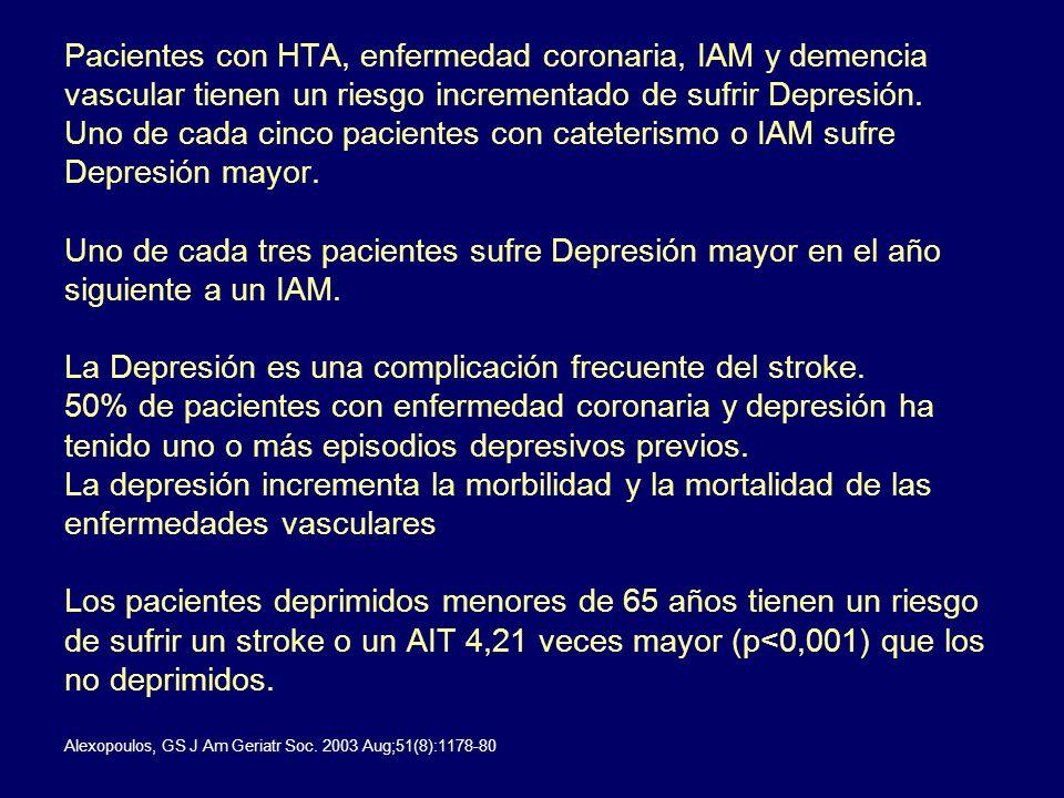 Pacientes con HTA, enfermedad coronaria, IAM y demencia vascular tienen un riesgo incrementado de sufrir Depresión. Uno de cada cinco pacientes con cateterismo o IAM sufre Depresión mayor. Uno de cada tres pacientes sufre Depresión mayor en el año siguiente a un IAM. La Depresión es una complicación frecuente del stroke. 50% de pacientes con enfermedad coronaria y depresión ha tenido uno o más episodios depresivos previos. La depresión incrementa la morbilidad y la mortalidad de las enfermedades vasculares Los pacientes deprimidos menores de 65 años tienen un riesgo de sufrir un stroke o un AIT 4,21 veces mayor (p<0,001) que los no deprimidos.