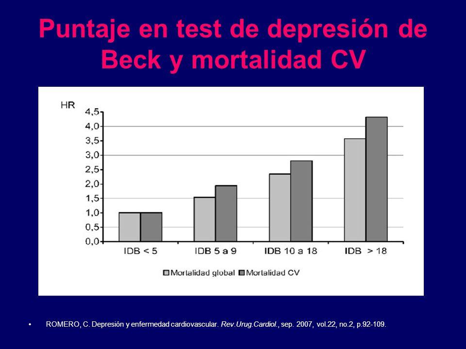 Puntaje en test de depresión de Beck y mortalidad CV